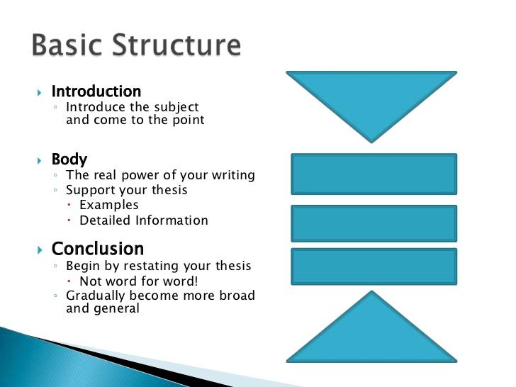Online Bible Institute Paper Example
